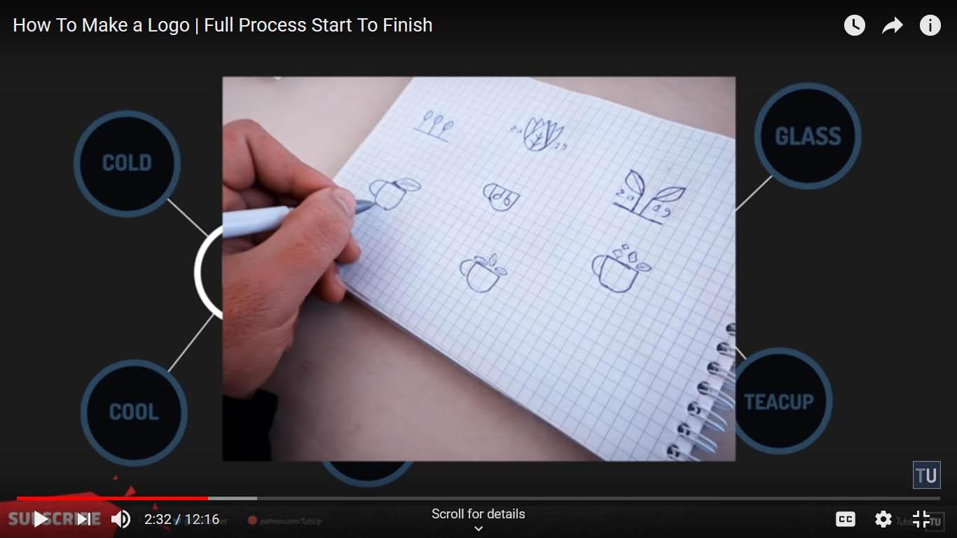 نگاهی بر مراحل طراحی لوگو توسط طراحان گرافیک